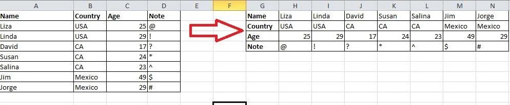 Transpose Data from Row to Column