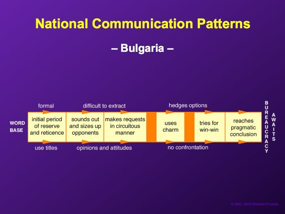 bulgarians-may-take-a-circuitous-approach-to-negotiations-before-seeking-a-mutually-beneficial-resolution-which-will-often-get-screwed-up-by-bureaucracy-2