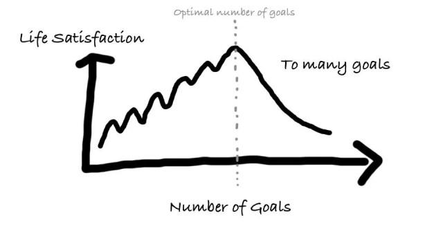 number of goals_hand