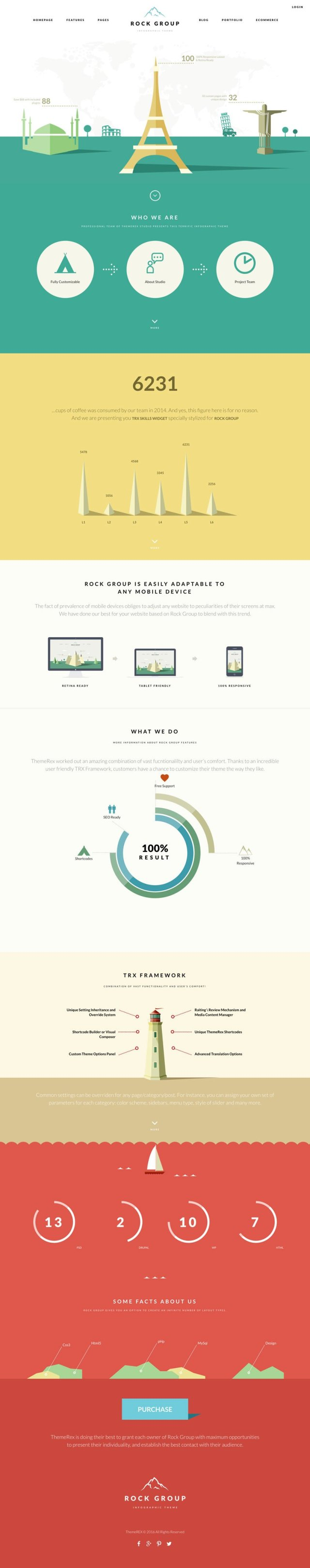 Rock Group Infographic Theme - Clean Website design examples to help inspire you