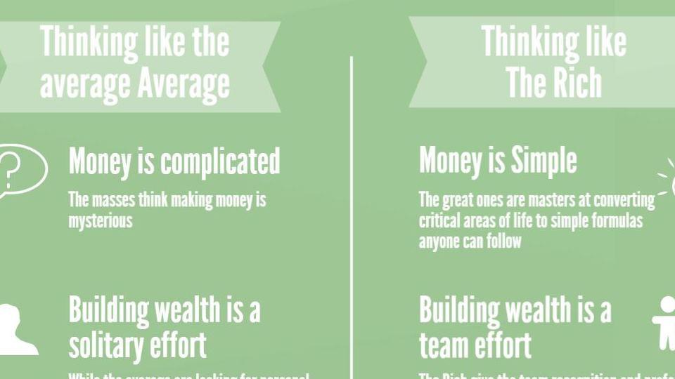 Average Vs The Rich