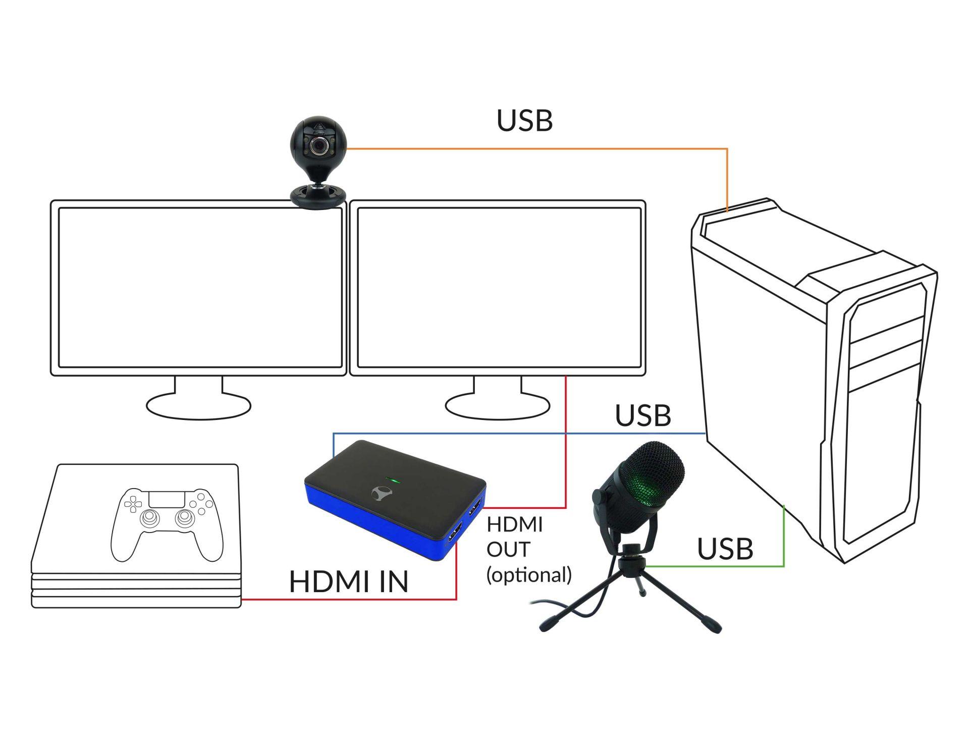 Universal Kit Streaming