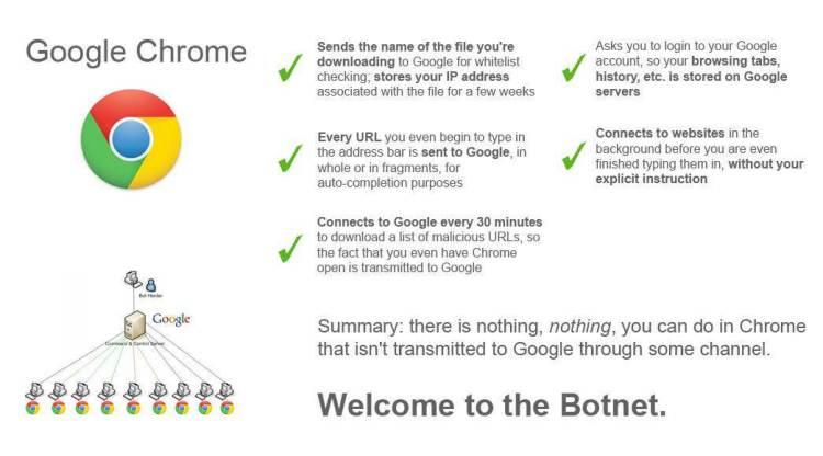 google chrome tracking