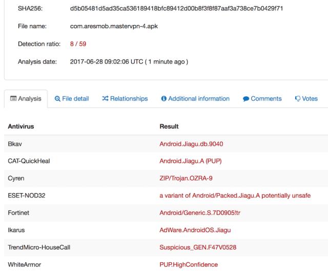malware gratuito da vpn