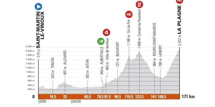 7e étape - Samedi 5 juin - Saint-Martin-le-Vinoux (Isère) - La Plagne (Savoie), 171 km.