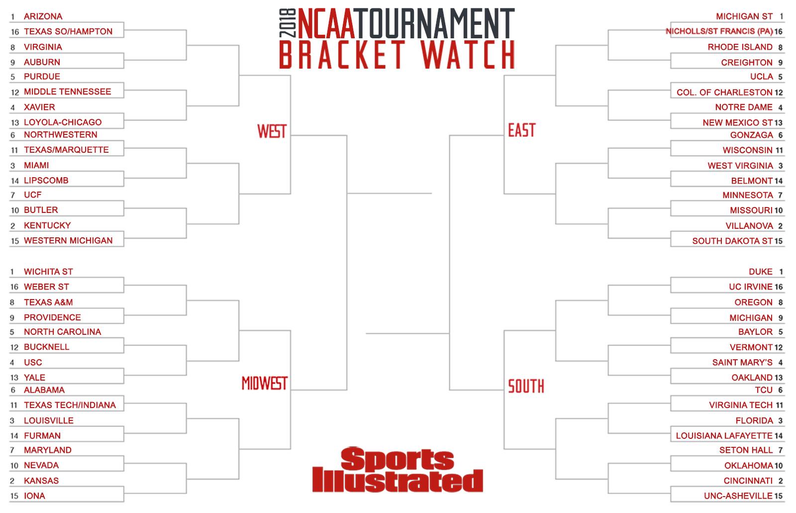 Ncaa Tournament Complete Preseason Projected Bracket