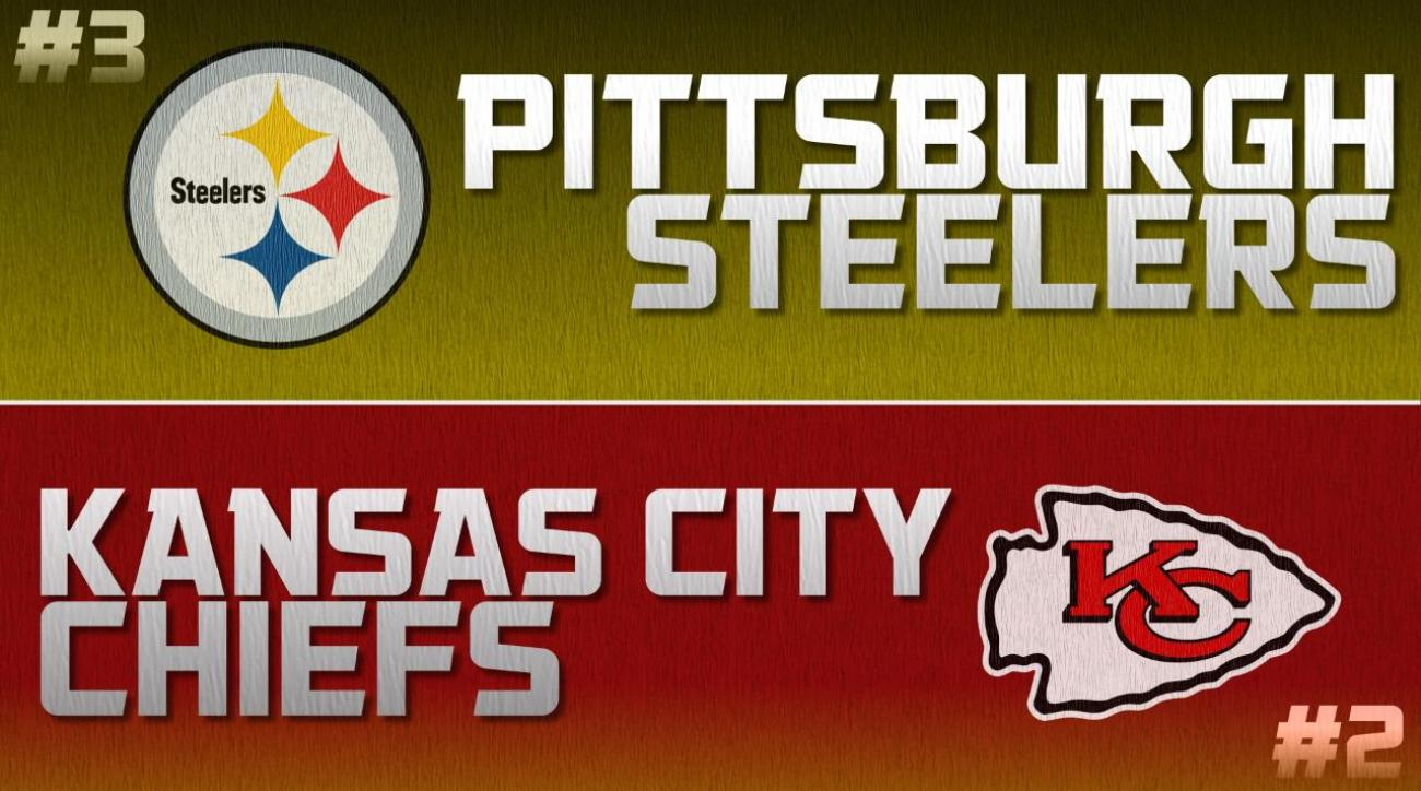 Image result for nfl divisional playoffs- Steelers vs. Chiefs
