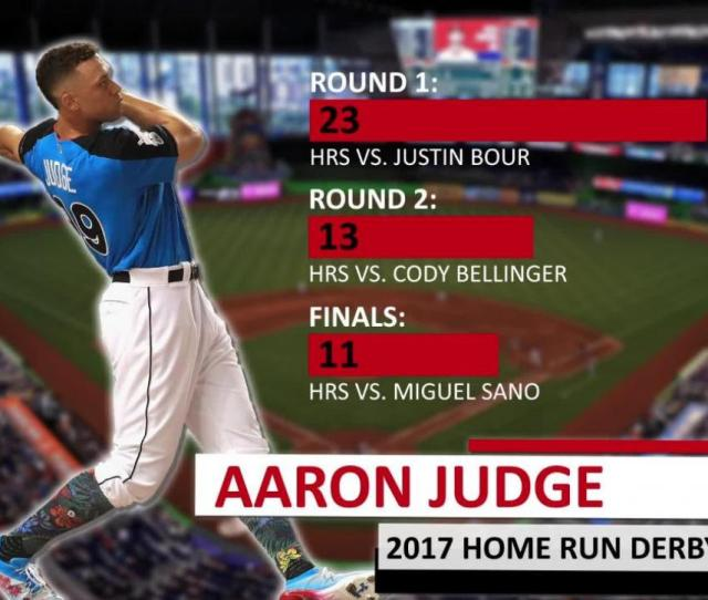 Video Aaron Judge Wins  Home Run Derby And Makes It Look Easy Si Com