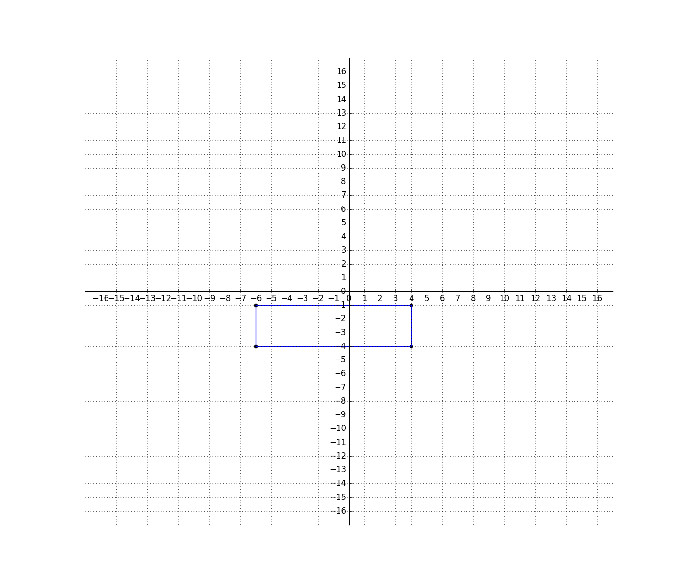 Draw Polygons In The Coordinate Plane And Solve For Side Lengths Ccssthntent 6 G A 3