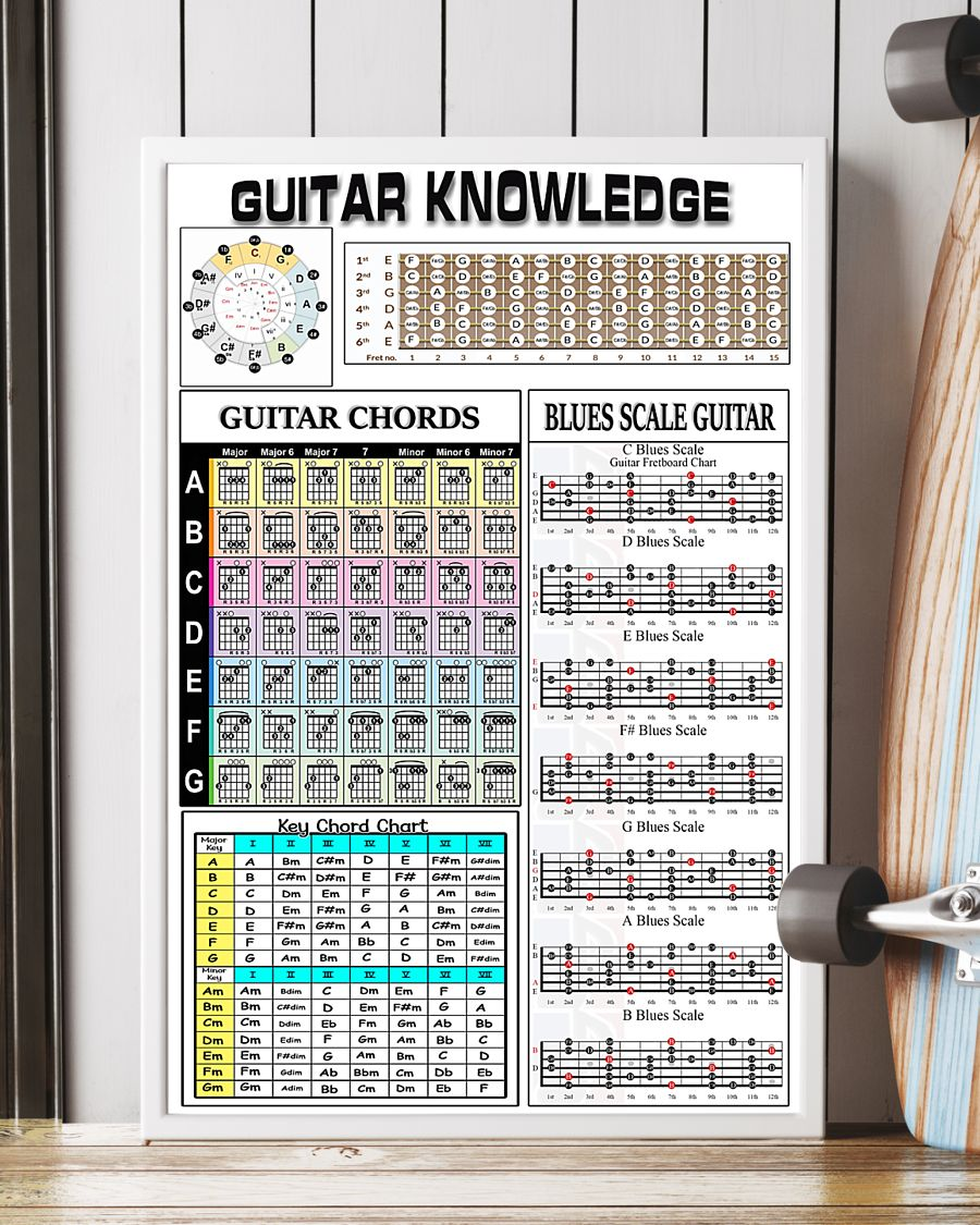 guitar knowledge 11x17 poster size white