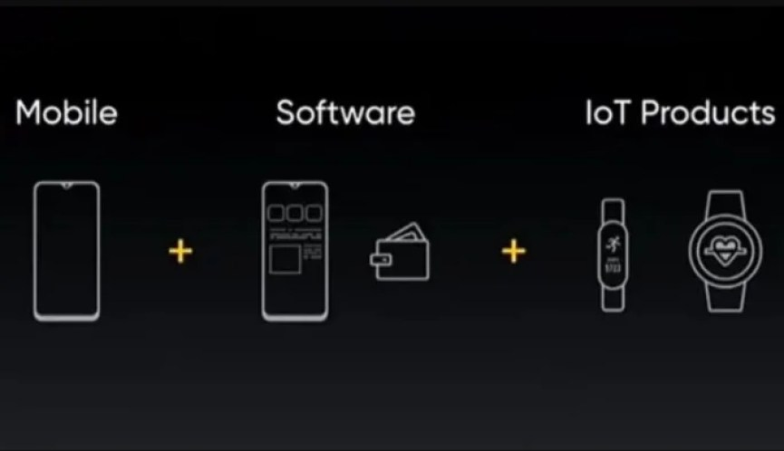 Realme IoT