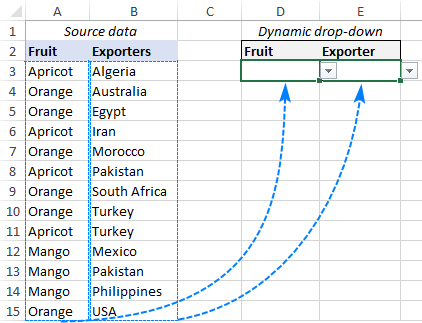 Source data for a dependent drop down list