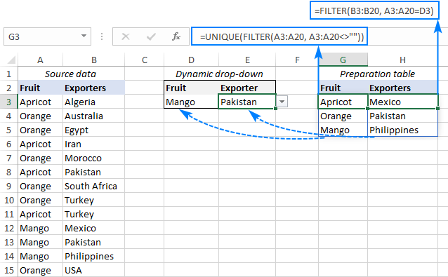 Making an expandable dropdown list in Excel