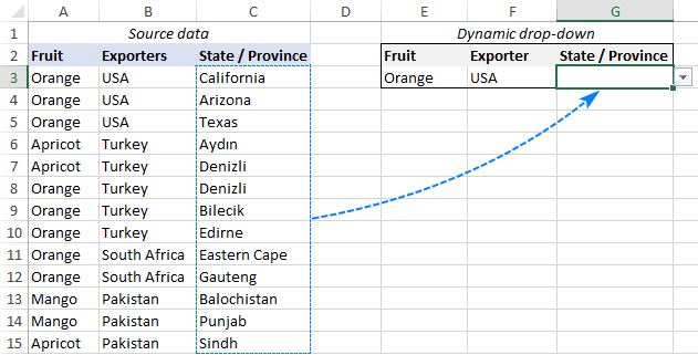 Source data for a multiple dependent dropdown list
