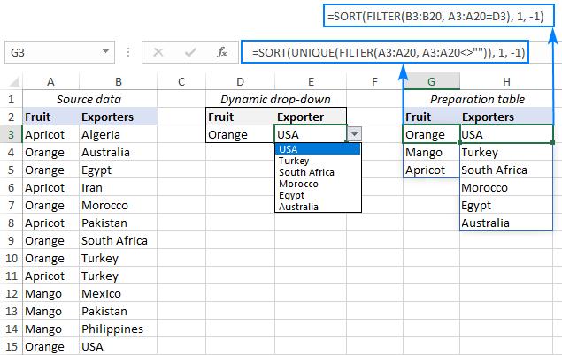 Sorting a dropdown list descending