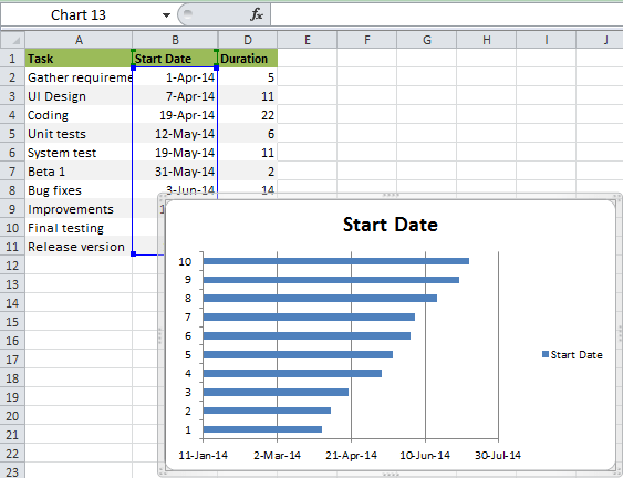 Henry laurence gantt, a mechanical engineer and management consultant, invented the gantt chart in 1917. How To Make Gantt Chart In Excel Step By Step Guidance And Templates Ablebits Com