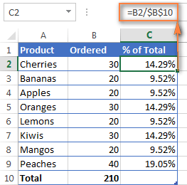 Calculating percentage of a total in Excel