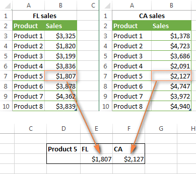 Vlookup Formula Examples Nested Vlookup With Multiple