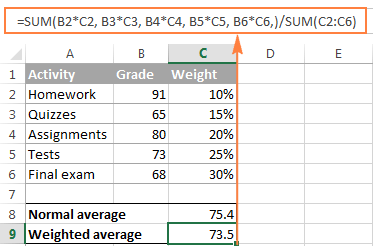 How To Calculate Weighted Average In Excel Sum And