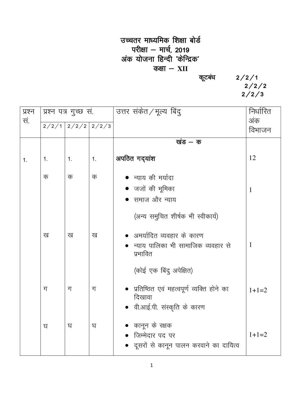 Cbse Class 12 Hindi Core Question Paper Set 2 Solutions
