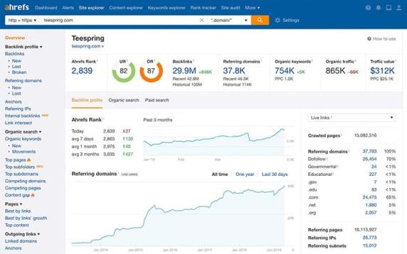 Image result for Ahrefs