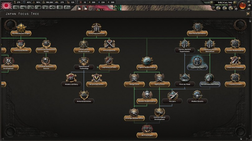 Hearts of Iron IV: Waking the Tiger - Download Cracked DLC