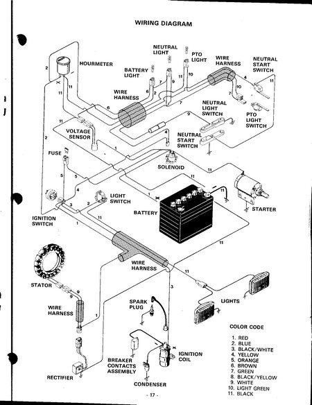 Manual Garden Tractor Wiring Diagram Everything You Need To Know