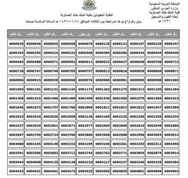 الحرس الوطني تعلن أرقام المقبولين في كلية الملك خالد العسكرية