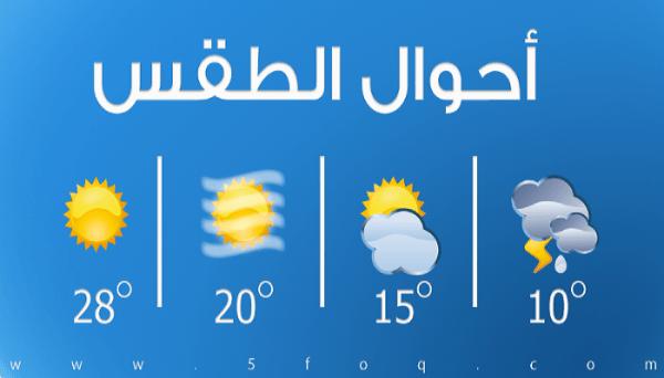 إنفوجراف.. حالة الطقس في الإمارات حتى الأحد