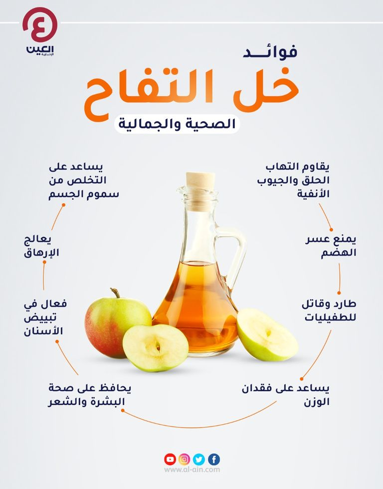 """إنفوجراف """"العين الإخبارية"""" يستعرض أبرز فوائد خل التفاح الصحية والجمالية"""