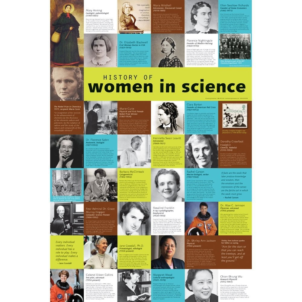 History Of Women In Science Wall Poster A Mighty Girl