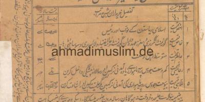 Ashaatul Sunnah – Muhammad Hussain Batalvi . وہابی کتب و رسائل ۔ اشاعۃ السنہ ۔ محمد حسین بٹالوی ۔ 1881 جلد 4 ضمیمہ 1 تا 12