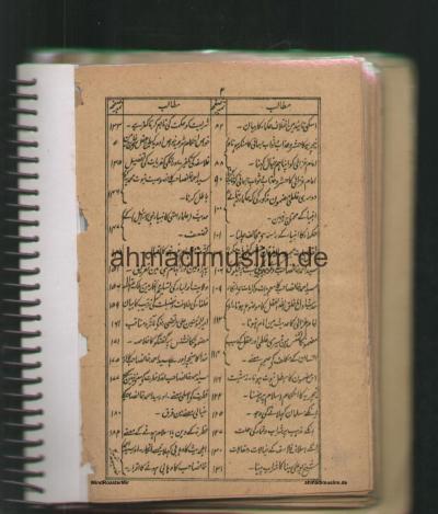 Ashaatul Sunnah – Muhammad Hussain Batalvi . وہابی کتب و رسائل ۔ اشاعۃ السنہ ۔ محمد حسین بٹالوی ۔ 1879 جلد 2 ضمیمہ 2 تا 12