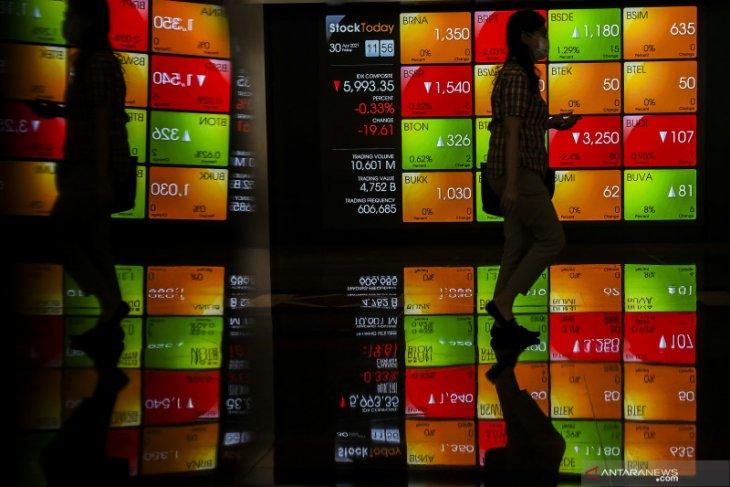 IHSG menguat di tengah mayoritas bursa global turun