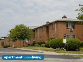 rochester apartments for rent under $700 | rochester, ny
