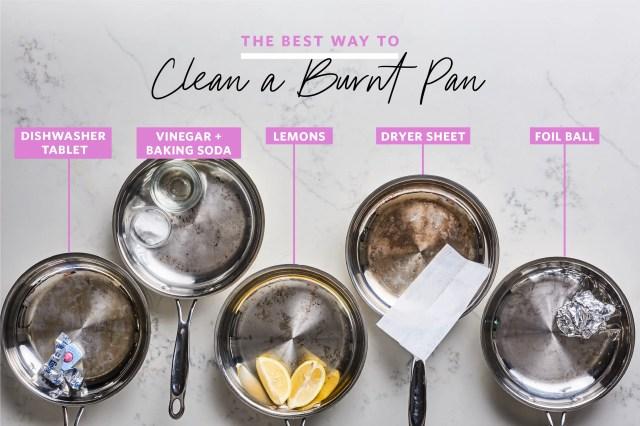 Best Way to Clean a Burnt Pan - Skills Battle  Kitchn