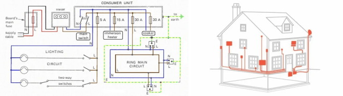 electrical house wiring diagram apk download latest android