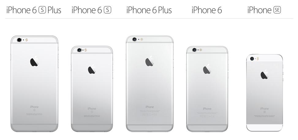 guide d achat quel iphone choisir
