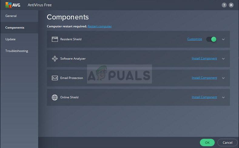 AVG-Komponenten