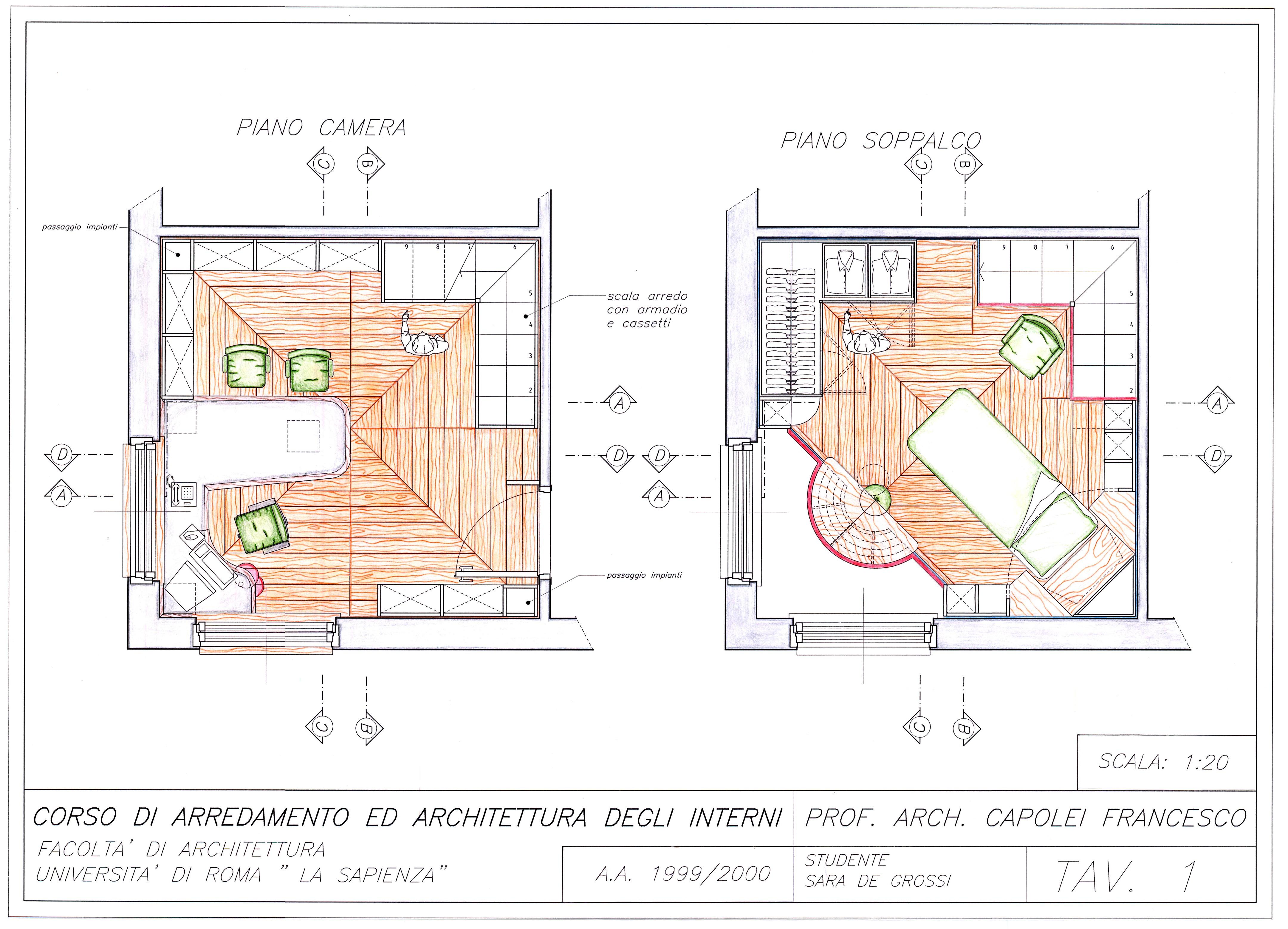 Siamo a roveleto di cadeo, piacenza 1999 Esame Di Arredamento Facolta Di Architettura Universita Di Roma La Sapienza Sara De Grossi