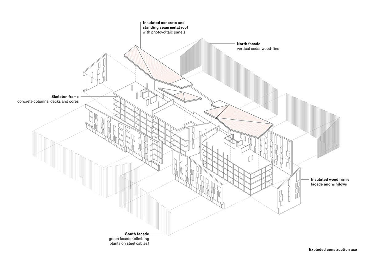 Showcase Stadthaus M1 By Barkow Leibinger