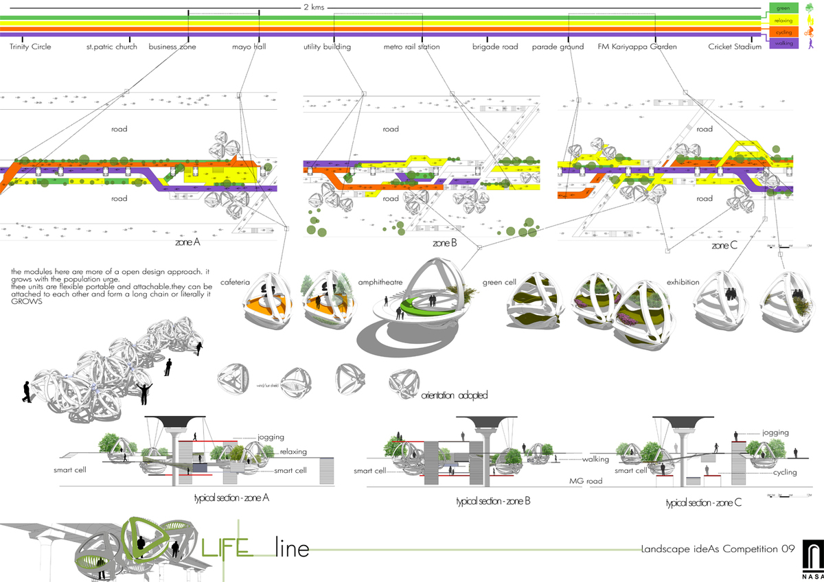 Landscape Architecture Firms