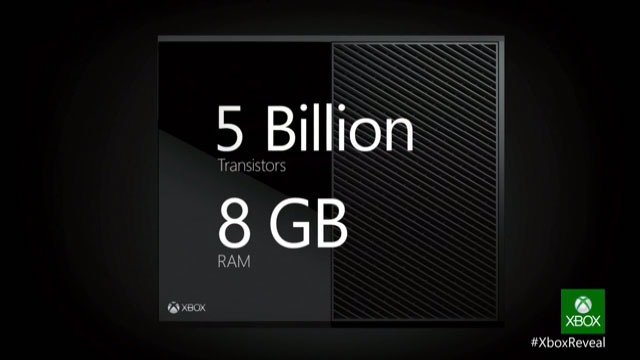 Xbox One Packs A Blu Ray Drive 8GB Of RAM And Lots Of Buzzwords Ars Technica