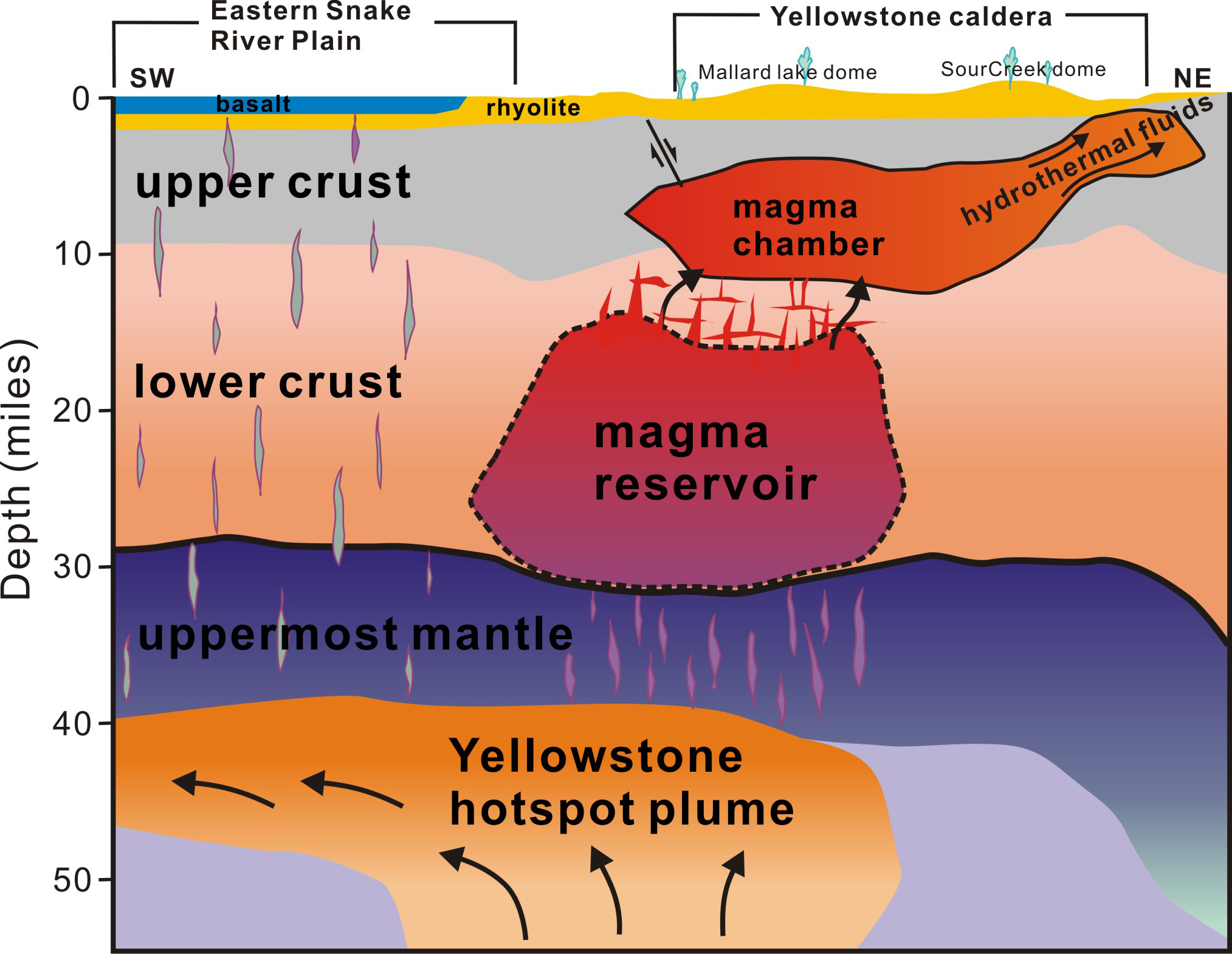 Researchers Map The Connection Between Mantle And