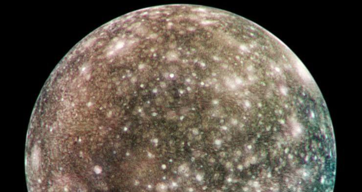 Moons Jupiter Size