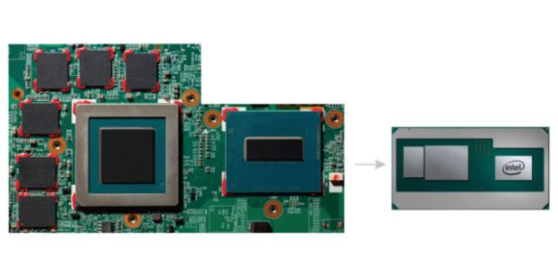 Traditional discrete GPUs require much more space on a motherboard, because wire traces are much less dense than the silicon interconnects used in EMIB.