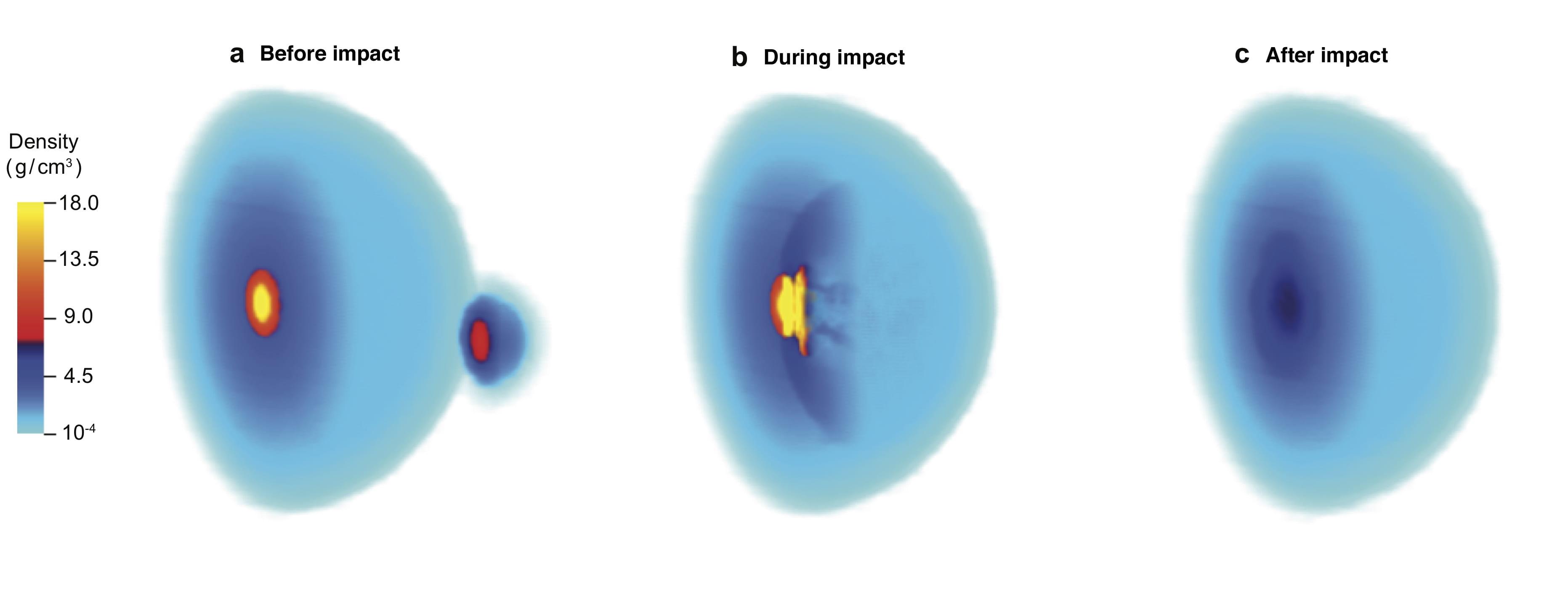 Snapshots of the collision simulation.