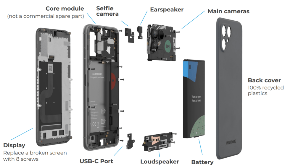 The many modules of the Fairphone.