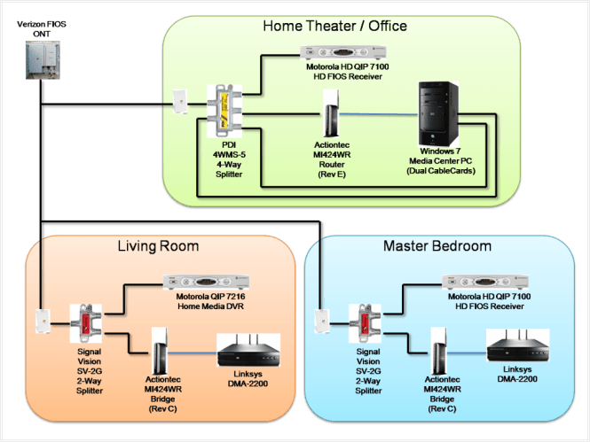 fios wiring diagram wiring diagrams verizon fios wiring diagram and hernes