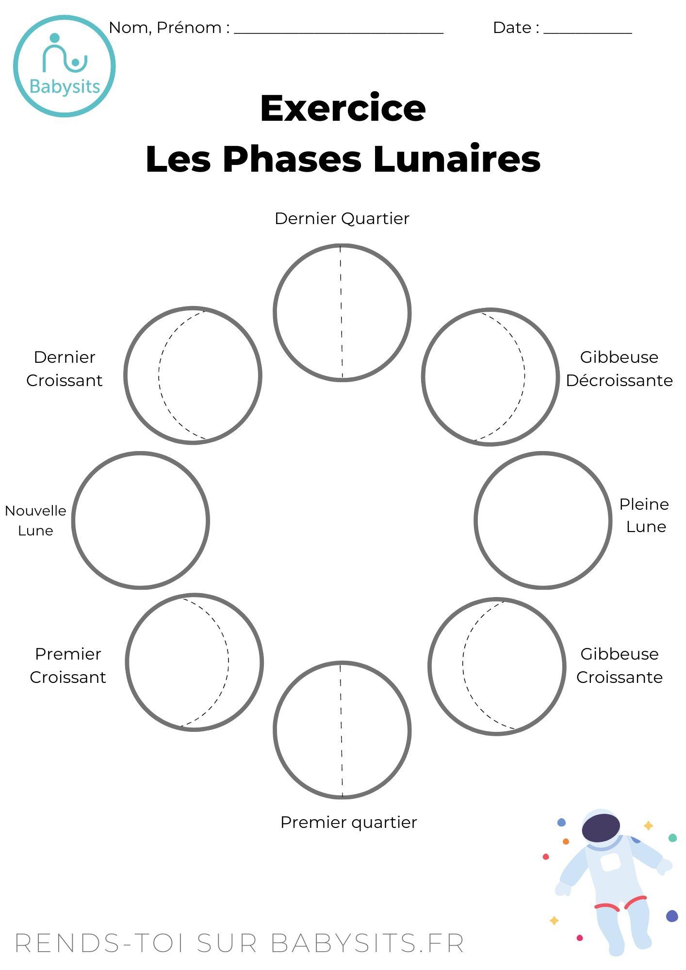 Apprendre Les Phases Lunaires Aux Enfants En S Amusant